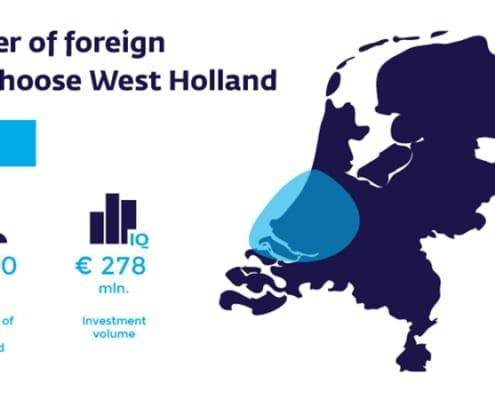 West-Holland Europe