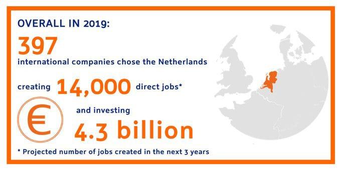 Voortdurende onzekerheid rond Brexit blijft grote rol spelen bij internationale bedrijven
