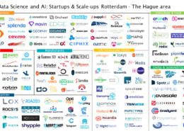 AI ecosysteem Zuid Holland 2021 V.3.1 1